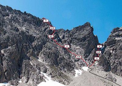 Topo Klettersteig Steinsee.jpg